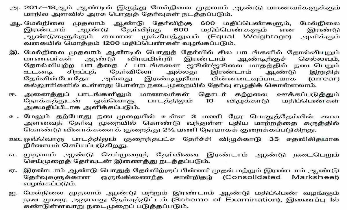 TN Plus One Blueprint 2021 TN 11th Question Paper 2021 TN +1 Exam Pattern 2021