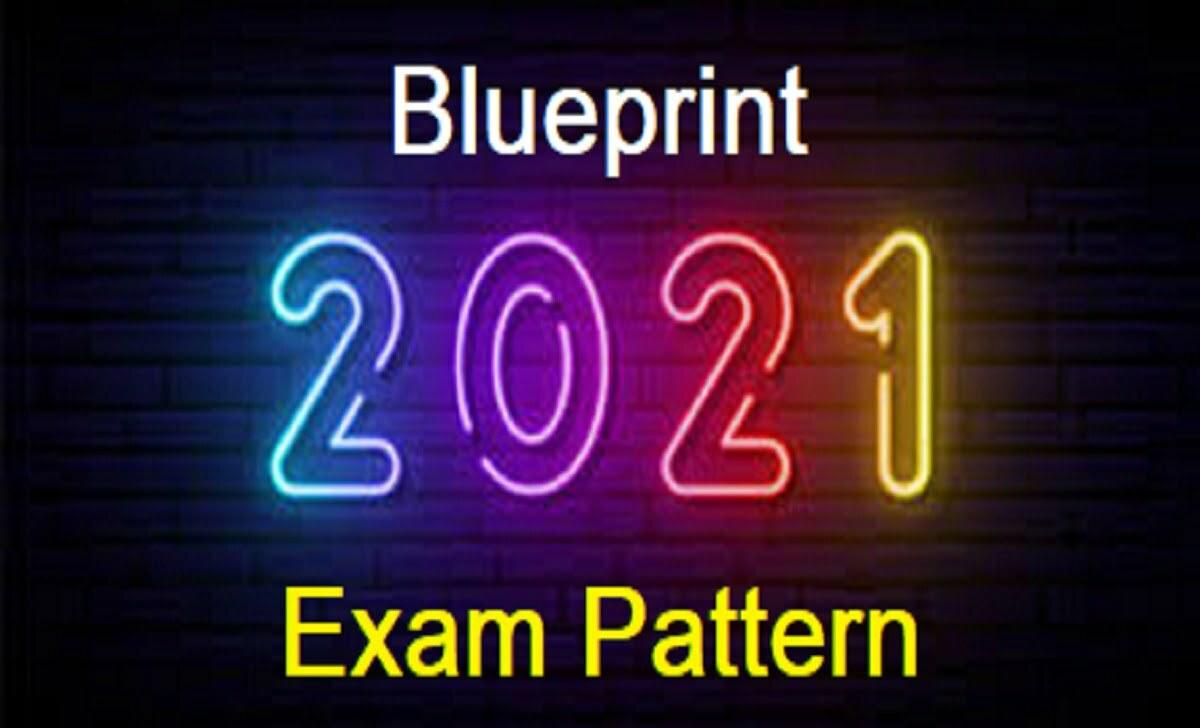 Haryana 11th Blueprint 2021 HBSE XI Question Paper 2021 Haryana 11th Exam Pattern 2021