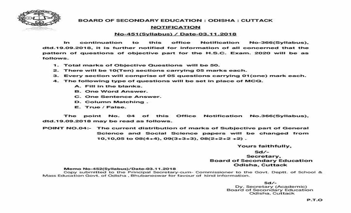Odisha 10th Blueprint 2021 BSE X Question Paper 2021 Odisha 10th Exam Pattern 2021